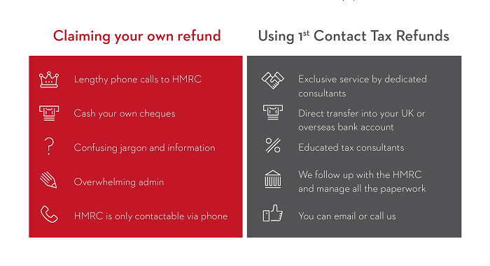 1st Contact makes claiming your UK tax refund easy